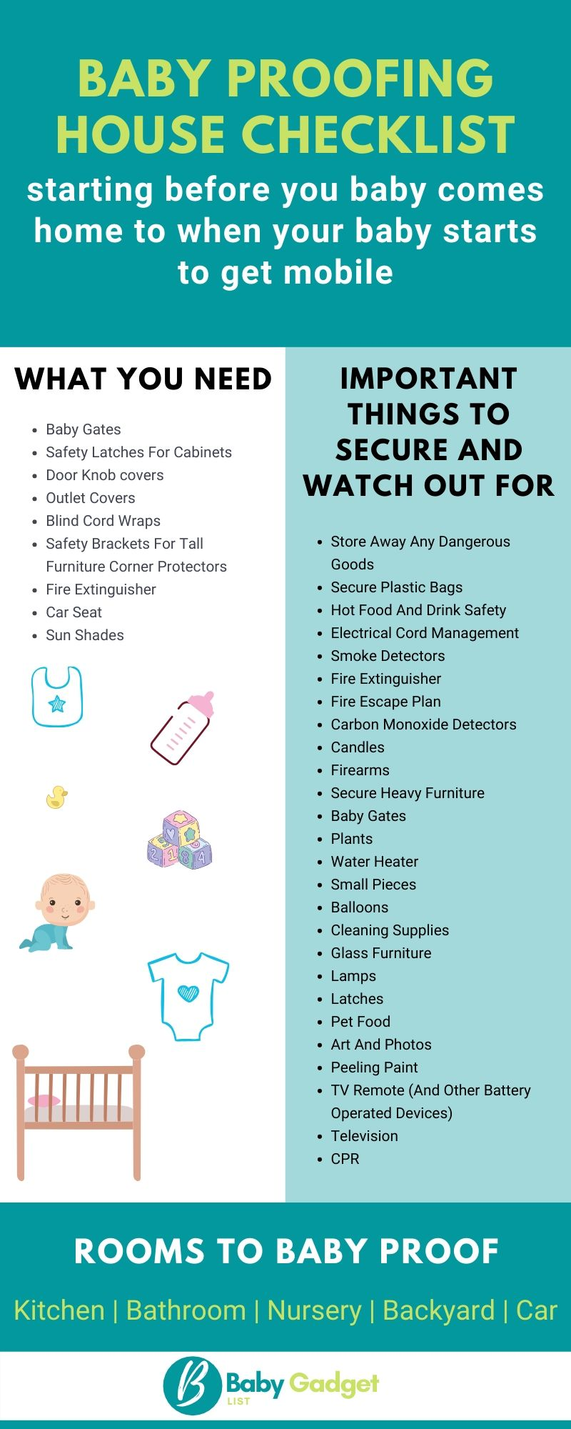 Baby Proofing House Checklist Infographic